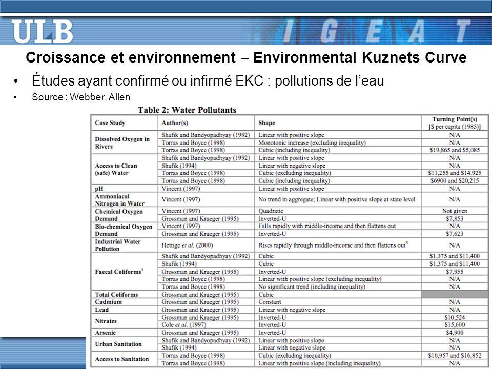 Études ayant confirmé ou infirmé EKC : pollutions de l'eau Source : Webber, Allen Croissance et environnement – Environmental Kuznets Curve