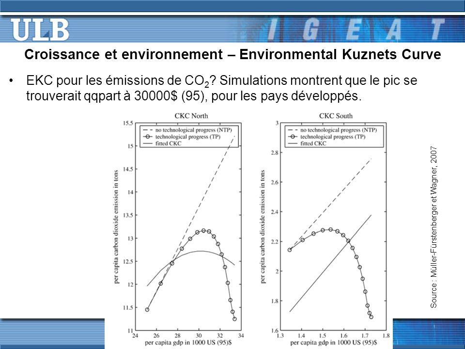 EKC pour les émissions de CO 2 .