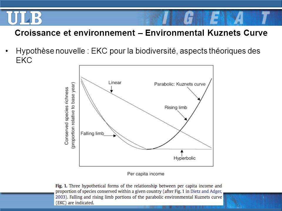 Croissance et environnement – Environmental Kuznets Curve Hypothèse nouvelle : EKC pour la biodiversité, aspects théoriques des EKC
