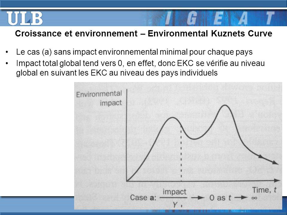 Croissance et environnement – Environmental Kuznets Curve Le cas (a) sans impact environnemental minimal pour chaque pays Impact total global tend vers 0, en effet, donc EKC se vérifie au niveau global en suivant les EKC au niveau des pays individuels