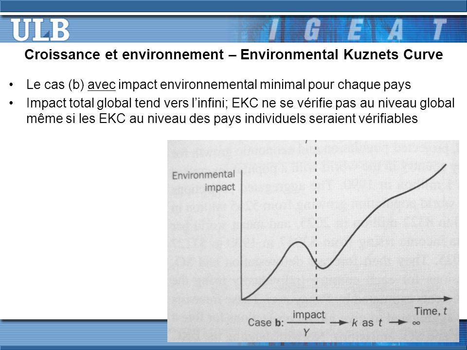 Croissance et environnement – Environmental Kuznets Curve Le cas (b) avec impact environnemental minimal pour chaque pays Impact total global tend vers l'infini; EKC ne se vérifie pas au niveau global même si les EKC au niveau des pays individuels seraient vérifiables