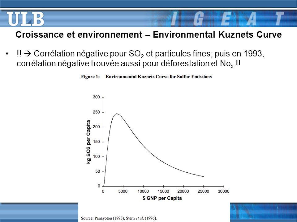 Croissance et environnement – Environmental Kuznets Curve Seuils EKC