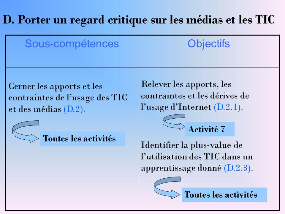 Sous-compétencesObjectifs Cerner les apports et les contraintes de l'usage des TIC et des médias (D.2). Relever les apports, les contraintes et les dé