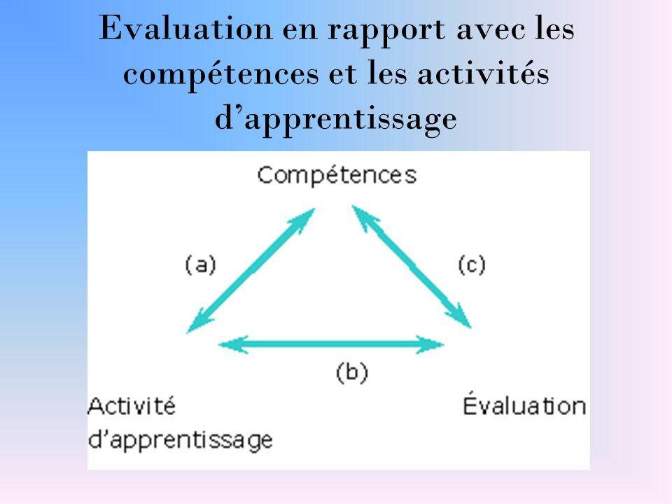 Evaluation en rapport avec les compétences et les activités d'apprentissage