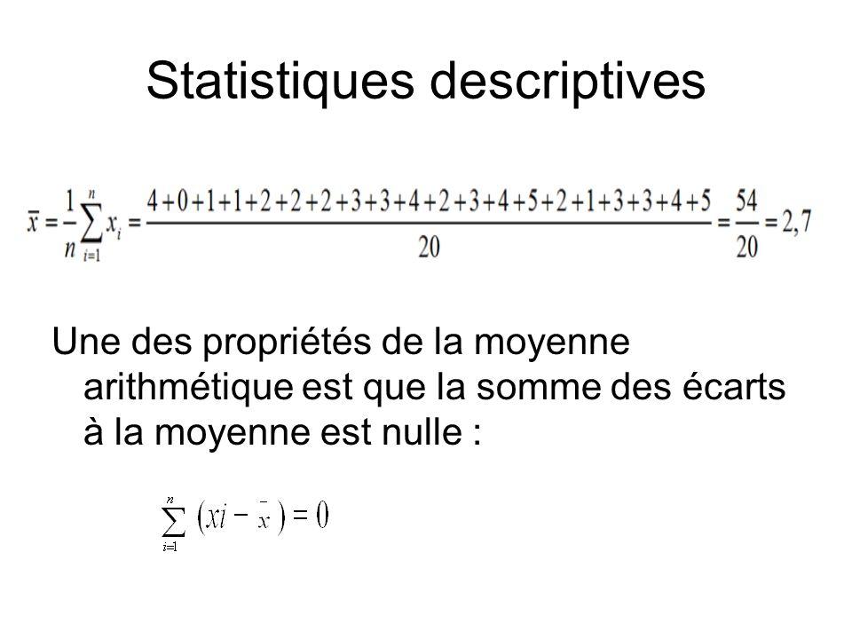 Statistiques descriptives Une des propriétés de la moyenne arithmétique est que la somme des écarts à la moyenne est nulle :