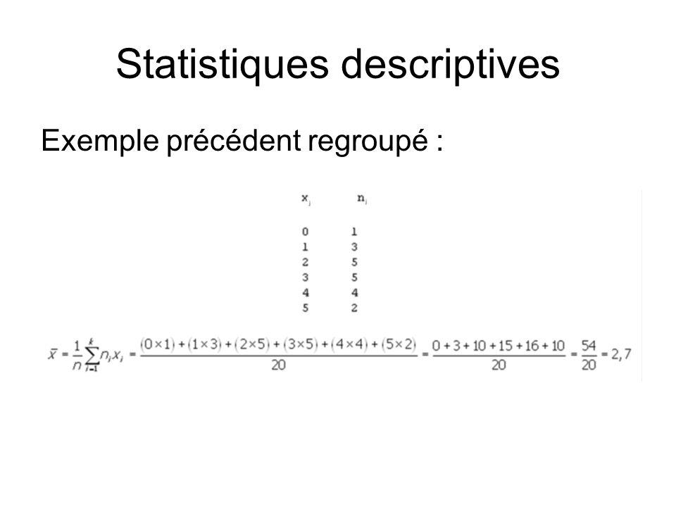Statistiques descriptives Exemple précédent regroupé :