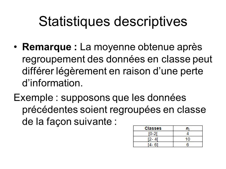 Statistiques descriptives Remarque : La moyenne obtenue après regroupement des données en classe peut différer légèrement en raison d'une perte d'info