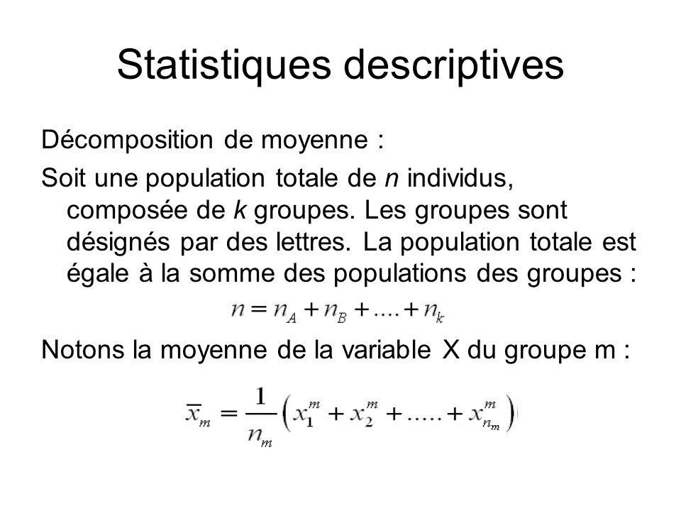 Statistiques descriptives Décomposition de moyenne : Soit une population totale de n individus, composée de k groupes. Les groupes sont désignés par d