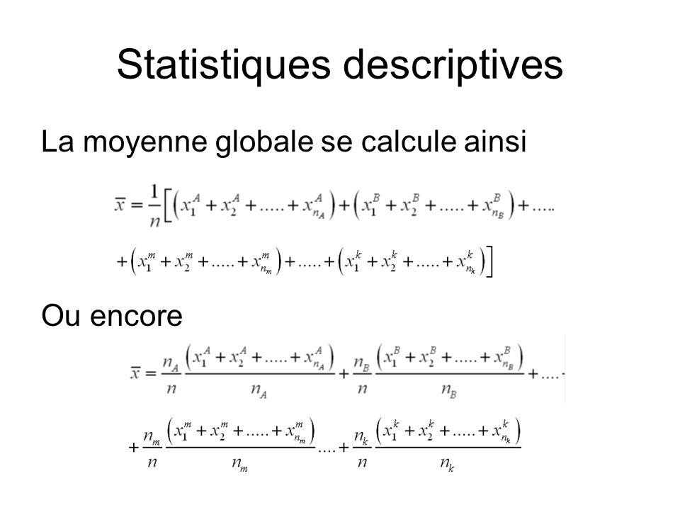 Statistiques descriptives La moyenne globale se calcule ainsi Ou encore