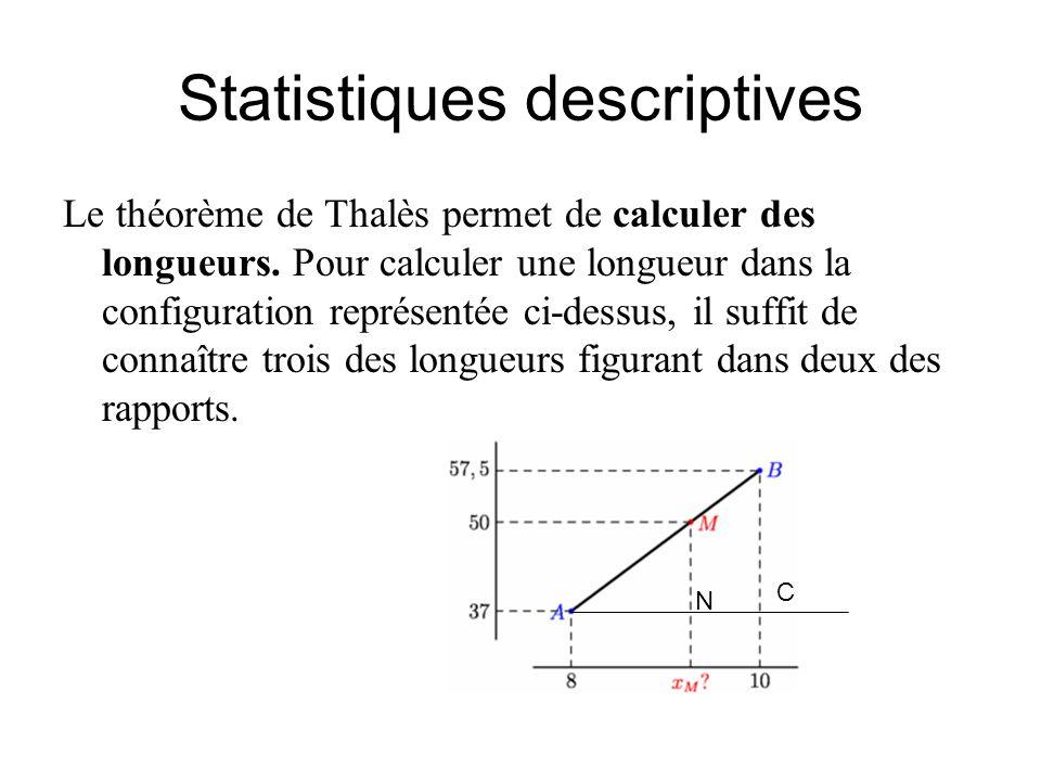 Statistiques descriptives Le théorème de Thalès permet de calculer des longueurs. Pour calculer une longueur dans la configuration représentée ci-dess