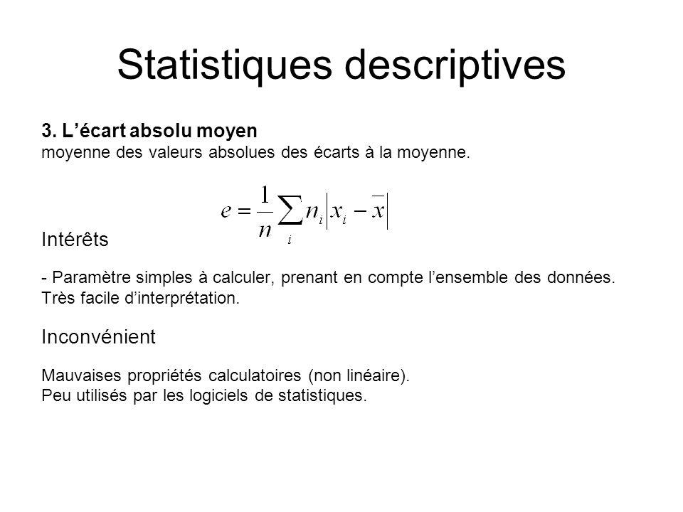 Statistiques descriptives 3. L'écart absolu moyen moyenne des valeurs absolues des écarts à la moyenne. Intérêts - Paramètre simples à calculer, prena