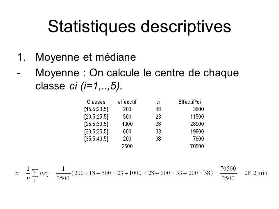Statistiques descriptives 1.Moyenne et médiane -Moyenne : On calcule le centre de chaque classe ci (i=1,..,5).