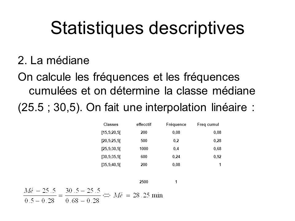 Statistiques descriptives 2. La médiane On calcule les fréquences et les fréquences cumulées et on détermine la classe médiane (25.5 ; 30,5). On fait