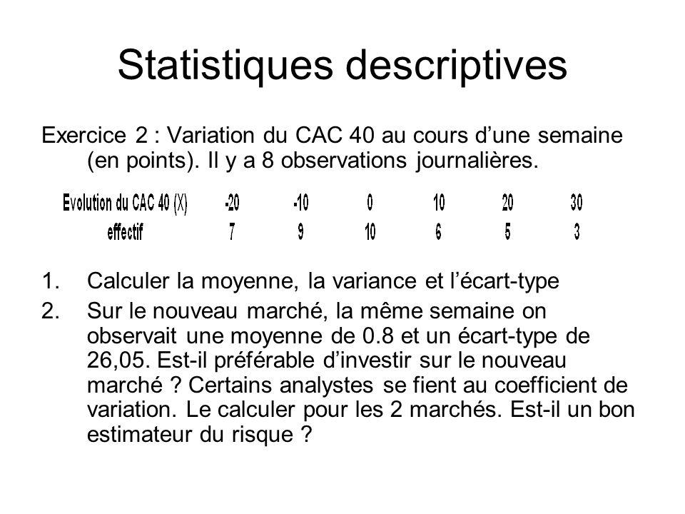Statistiques descriptives Exercice 2 : Variation du CAC 40 au cours d'une semaine (en points). Il y a 8 observations journalières. 1.Calculer la moyen