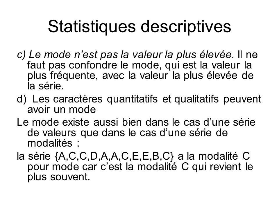 Statistiques descriptives c) Le mode n'est pas la valeur la plus élevée. Il ne faut pas confondre le mode, qui est la valeur la plus fréquente, avec l