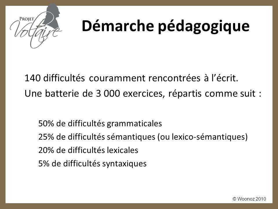 © Woonoz 2010 Démarche pédagogique 140 difficultés couramment rencontrées à l'écrit. Une batterie de 3 000 exercices, répartis comme suit : 50% de dif