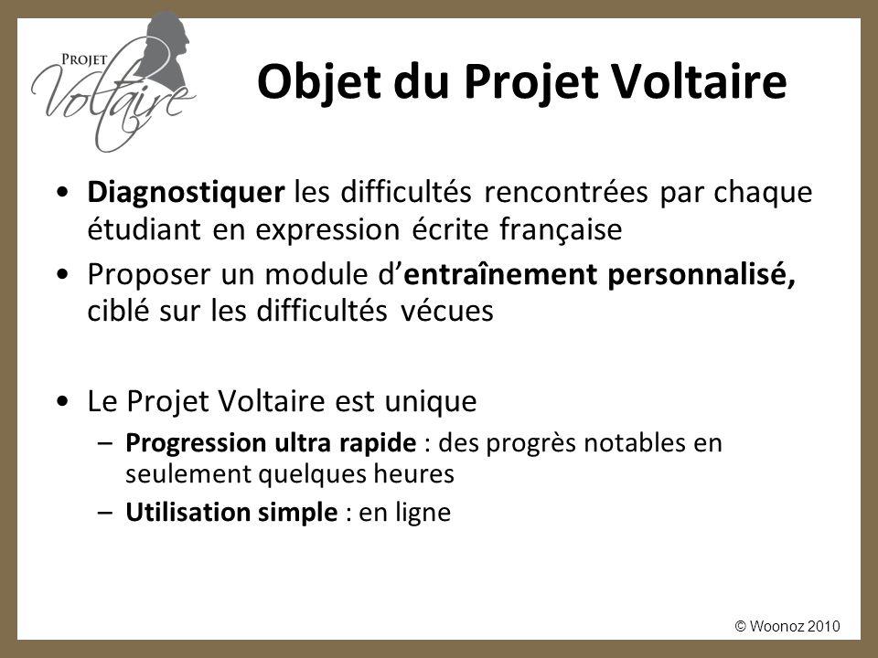 © Woonoz 2010 Objet du Projet Voltaire Diagnostiquer les difficultés rencontrées par chaque étudiant en expression écrite française Proposer un module