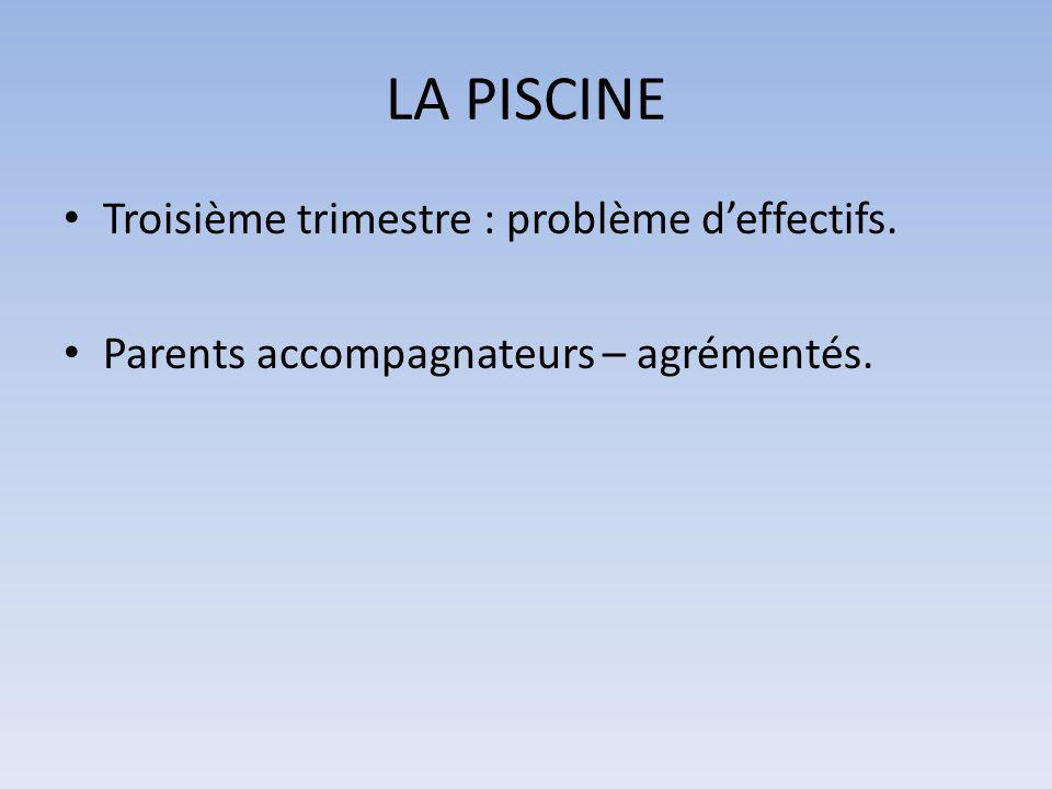 LA PISCINE Troisième trimestre : problème d'effectifs. Parents accompagnateurs – agrémentés.