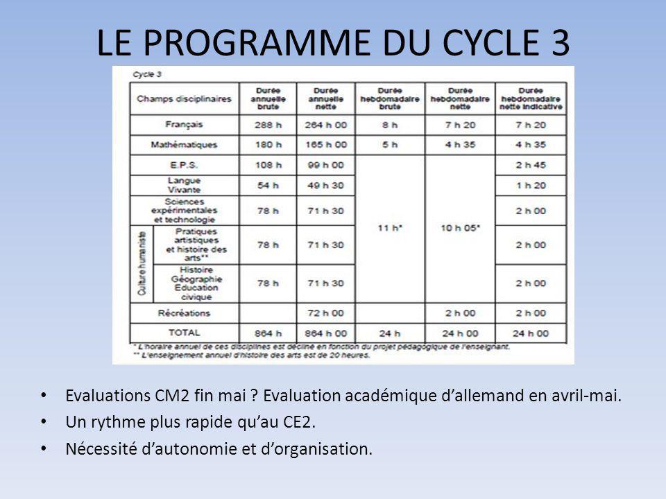 LE PROGRAMME DU CYCLE 3 Evaluations CM2 fin mai ? Evaluation académique d'allemand en avril-mai. Un rythme plus rapide qu'au CE2. Nécessité d'autonomi