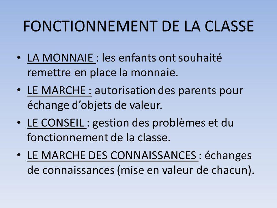 FONCTIONNEMENT DE LA CLASSE LA MONNAIE : les enfants ont souhaité remettre en place la monnaie. LE MARCHE : autorisation des parents pour échange d'ob