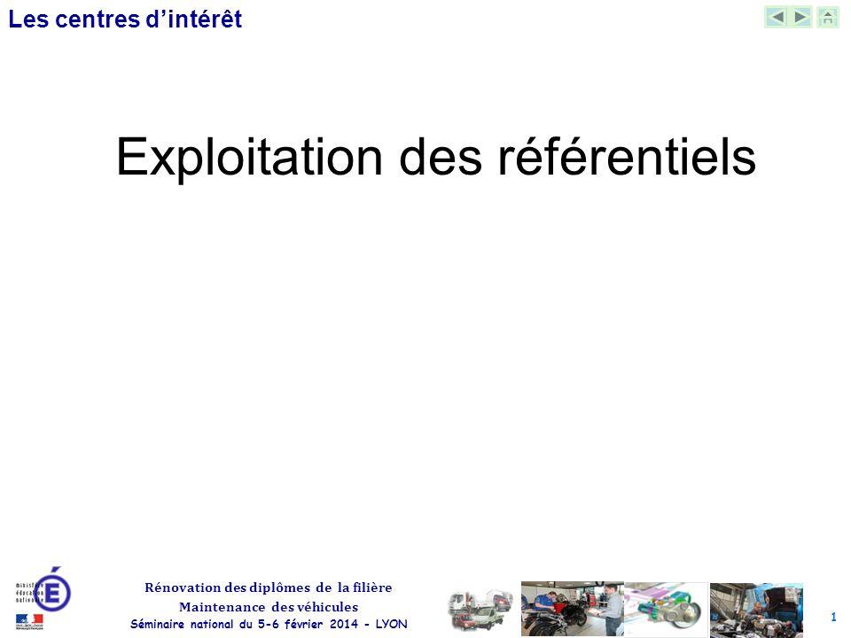 1 Rénovation des diplômes de la filière Maintenance des véhicules Séminaire national du 5-6 février 2014 - LYON Les centres d'intérêt Exploitation des
