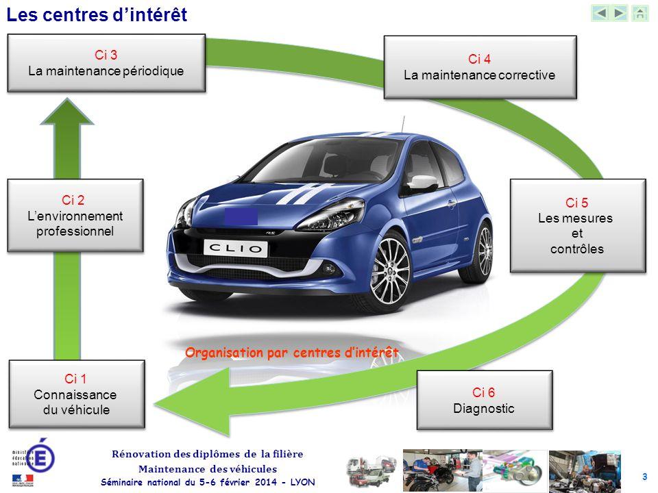 3 Rénovation des diplômes de la filière Maintenance des véhicules Séminaire national du 5-6 février 2014 - LYON Les centres d'intérêt Ci 4 La maintena