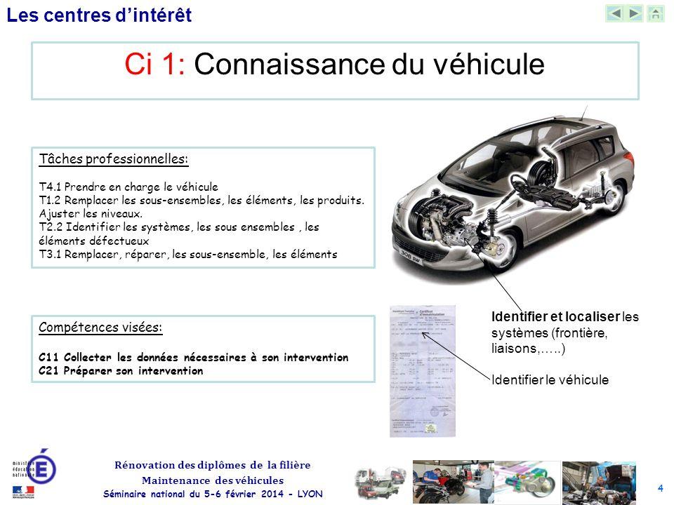 4 Rénovation des diplômes de la filière Maintenance des véhicules Séminaire national du 5-6 février 2014 - LYON Les centres d'intérêt Ci 1: Connaissan