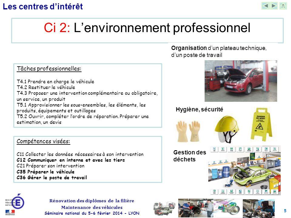 5 Rénovation des diplômes de la filière Maintenance des véhicules Séminaire national du 5-6 février 2014 - LYON Les centres d'intérêt Ci 2: L'environn