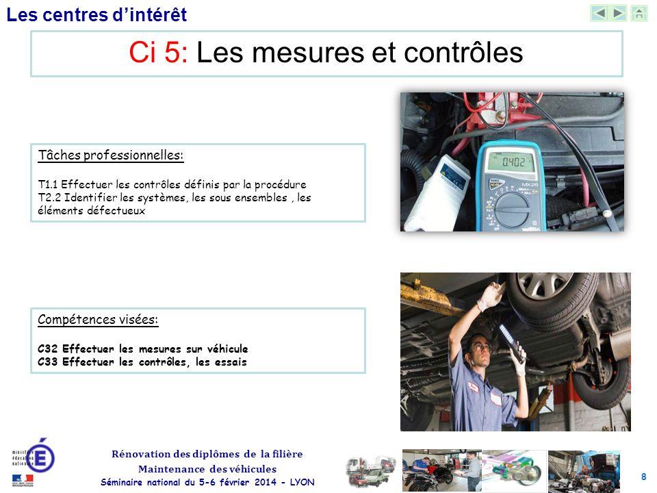 8 Rénovation des diplômes de la filière Maintenance des véhicules Séminaire national du 5-6 février 2014 - LYON Les centres d'intérêt Ci 5: Les mesure