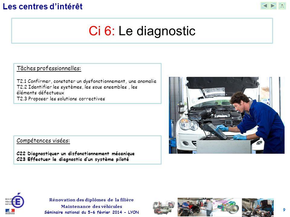 9 Rénovation des diplômes de la filière Maintenance des véhicules Séminaire national du 5-6 février 2014 - LYON Les centres d'intérêt Ci 6: Le diagnos