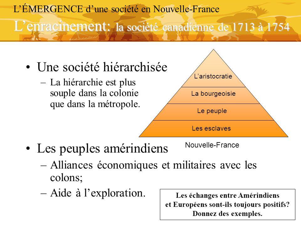 Une société hiérarchisée –La hiérarchie est plus souple dans la colonie que dans la métropole. Les peuples amérindiens –Alliances économiques et milit