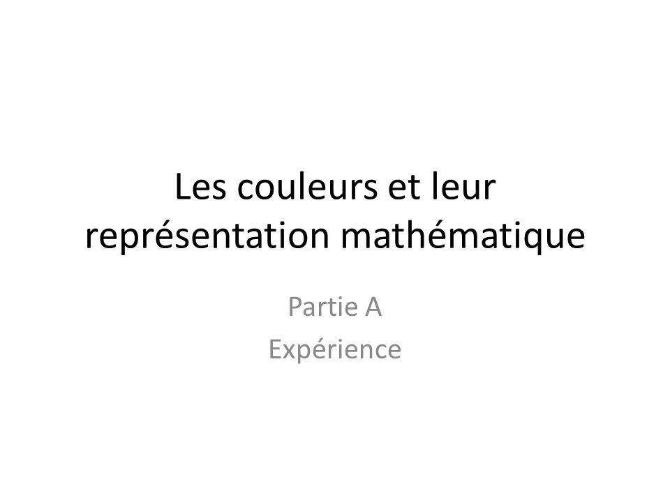 Les couleurs et leur représentation mathématique Partie A Expérience