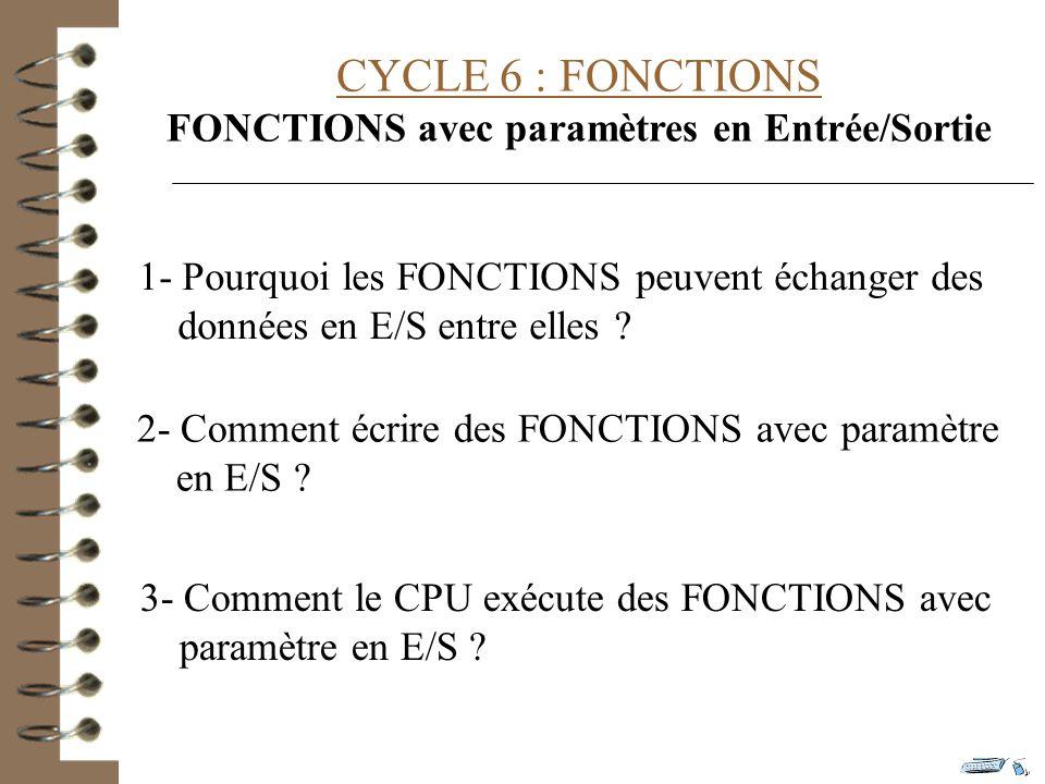 CYCLE 6 : FONCTIONS FONCTIONS avec paramètres en Entrée/Sortie 1- Pourquoi les FONCTIONS peuvent échanger des données en E/S entre elles ? 2- Comment