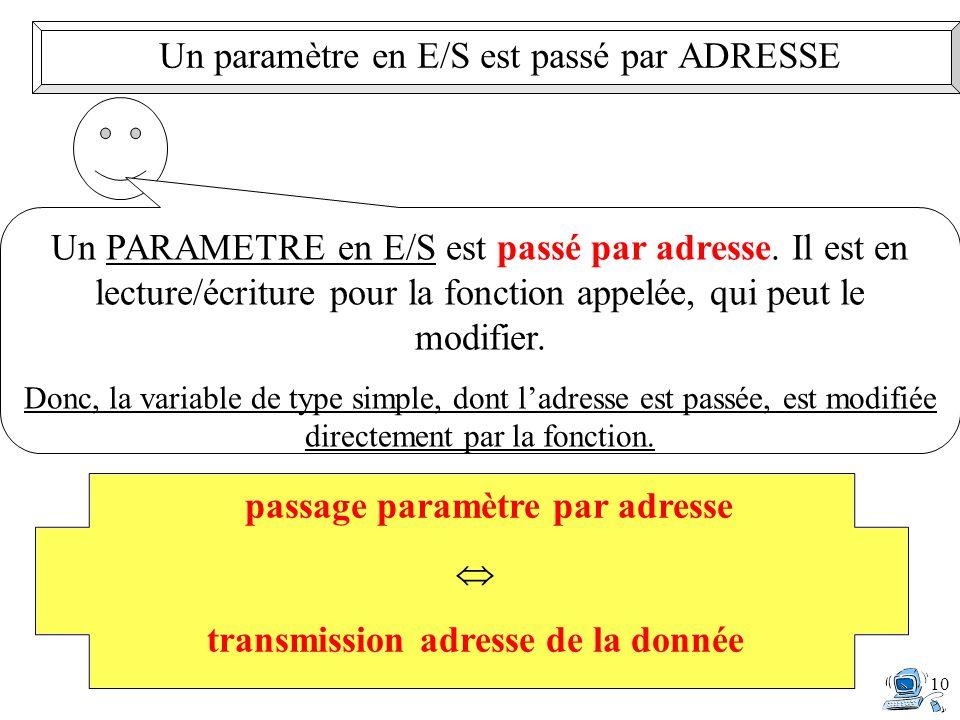 Un paramètre en E/S est passé par ADRESSE 10 Un PARAMETRE en E/S est passé par adresse. Il est en lecture/écriture pour la fonction appelée, qui peut