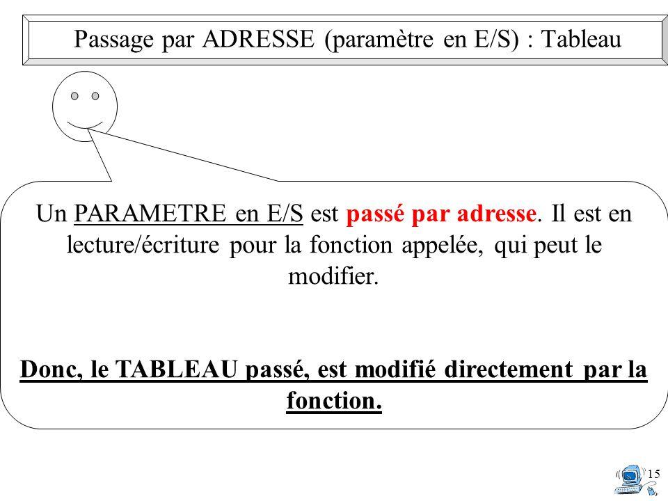 15 Un PARAMETRE en E/S est passé par adresse. Il est en lecture/écriture pour la fonction appelée, qui peut le modifier. Donc, le TABLEAU passé, est m