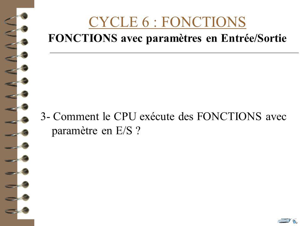 CYCLE 6 : FONCTIONS FONCTIONS avec paramètres en Entrée/Sortie 3- Comment le CPU exécute des FONCTIONS avec paramètre en E/S ?