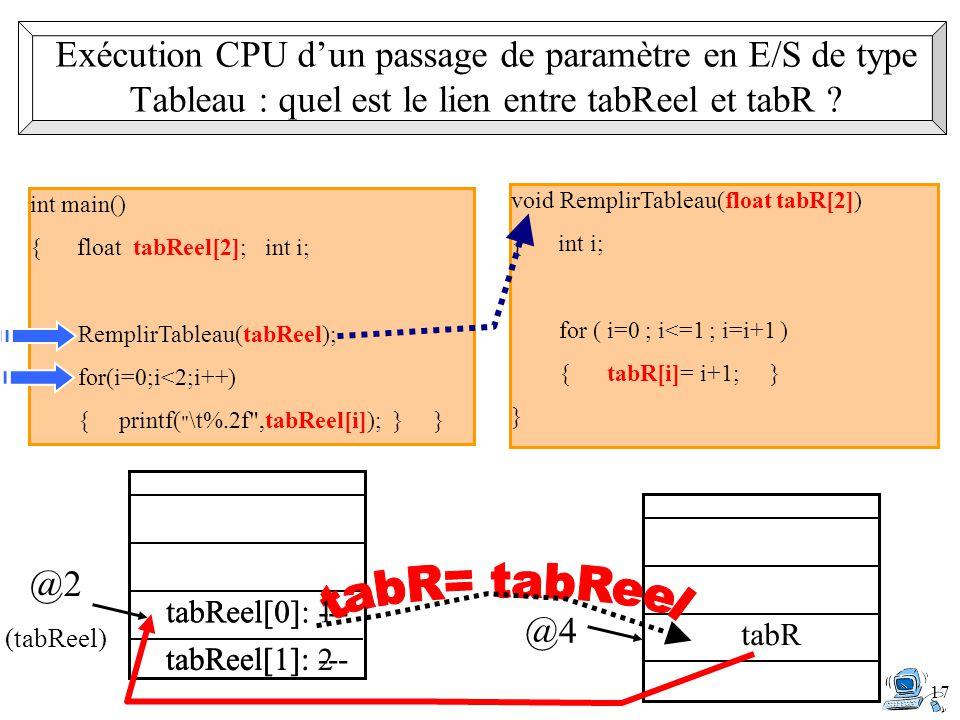 17 int main() { float tabReel[2]; int i; RemplirTableau(tabReel); for(i=0;i<2;i++) { printf( \t%.2f ,tabReel[i]); } } void RemplirTableau(float tabR[2]) { int i; for ( i=0 ; i<=1 ; i=i+1 ) {tabR[i]= i+1; } } @2 (tabReel) tabReel[0]: --- @4 tabR tabReel[1]: --- tabReel[0]: 1 tabReel[1]: 2 Exécution CPU d'un passage de paramètre en E/S de type Tableau : quel est le lien entre tabReel et tabR ?