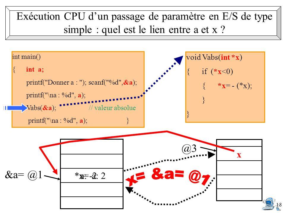 18 int main() { int a; printf( Donner a : ); scanf( %d ,&a); printf( \na : %d , a); Vabs(&a); // valeur absolue printf( \na : %d , a);} void Vabs(int *x) { if (*x<0) { *x= - (*x); } } &a= @1 a: -2 @3 x *x= a: 2 Exécution CPU d'un passage de paramètre en E/S de type simple : quel est le lien entre a et x ?