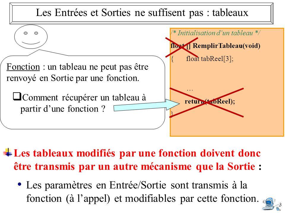 /* Initialisation d'un tableau */ float [] RemplirTableau(void) { float tabReel[3]; … return(tabReel); } 3 Les Entrées et Sorties ne suffisent pas : tableaux Fonction : un tableau ne peut pas être renvoyé en Sortie par une fonction.