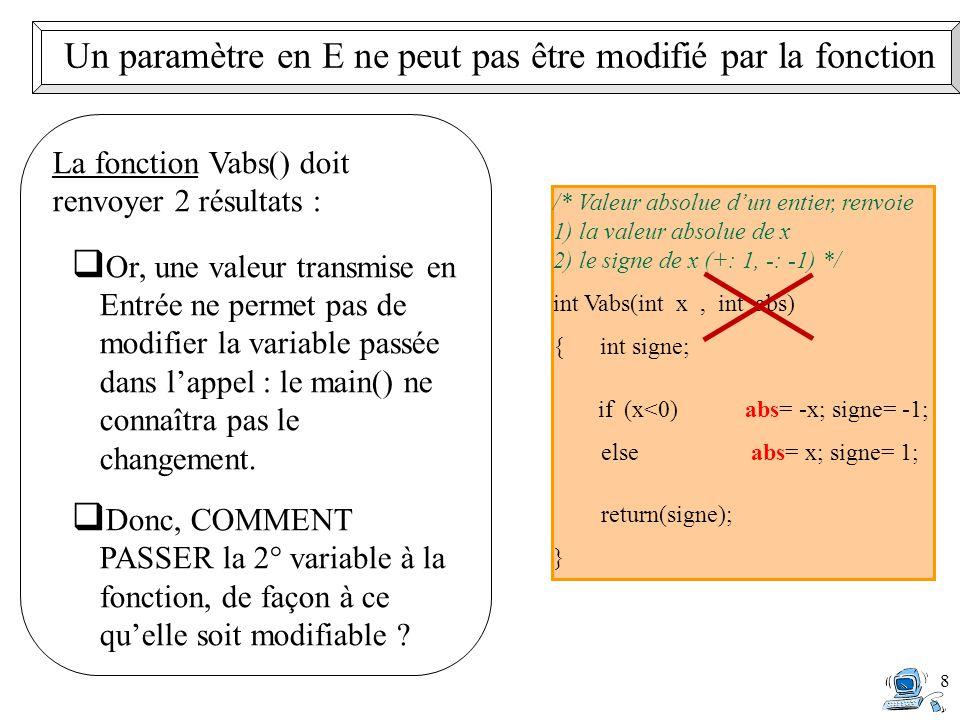 8 Un paramètre en E ne peut pas être modifié par la fonction /* Valeur absolue d'un entier, renvoie 1) la valeur absolue de x 2) le signe de x (+: 1, -: -1) */ int Vabs(int x, int abs) { int signe; if (x<0)abs= -x; signe= -1; else abs= x; signe= 1; return(signe); } La fonction Vabs() doit renvoyer 2 résultats :  Or, une valeur transmise en Entrée ne permet pas de modifier la variable passée dans l'appel : le main() ne connaîtra pas le changement.