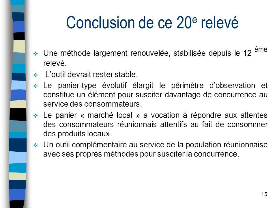 15 Conclusion de ce 20 e relevé  Une méthode largement renouvelée, stabilisée depuis le 12 ème relevé.