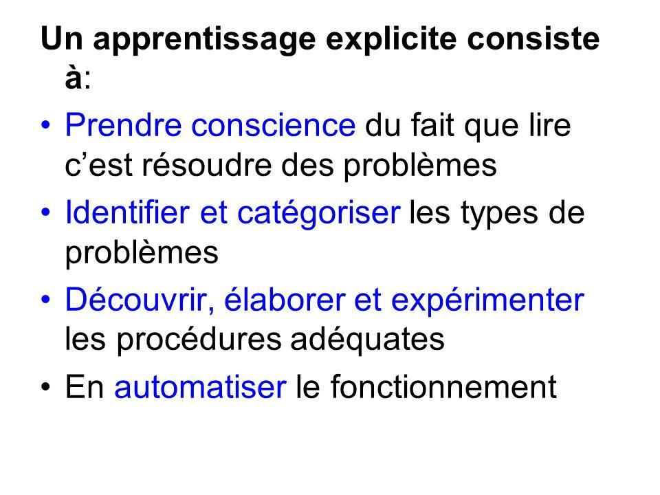 Un apprentissage explicite consiste à: Prendre conscience du fait que lire c'est résoudre des problèmes Identifier et catégoriser les types de problèm