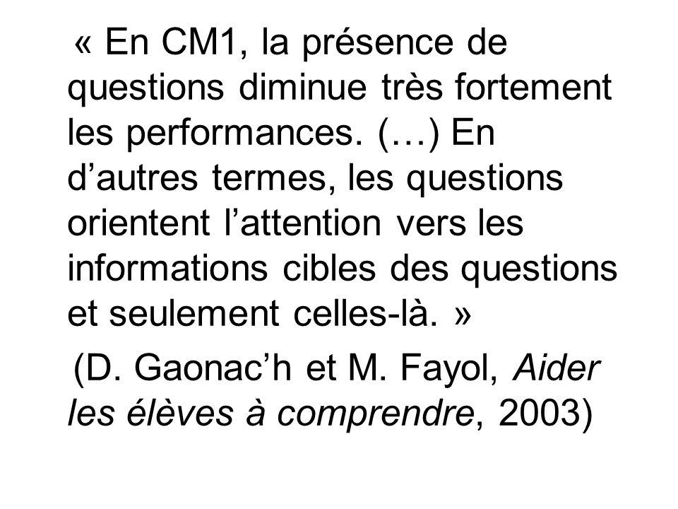 « En CM1, la présence de questions diminue très fortement les performances. (…) En d'autres termes, les questions orientent l'attention vers les infor