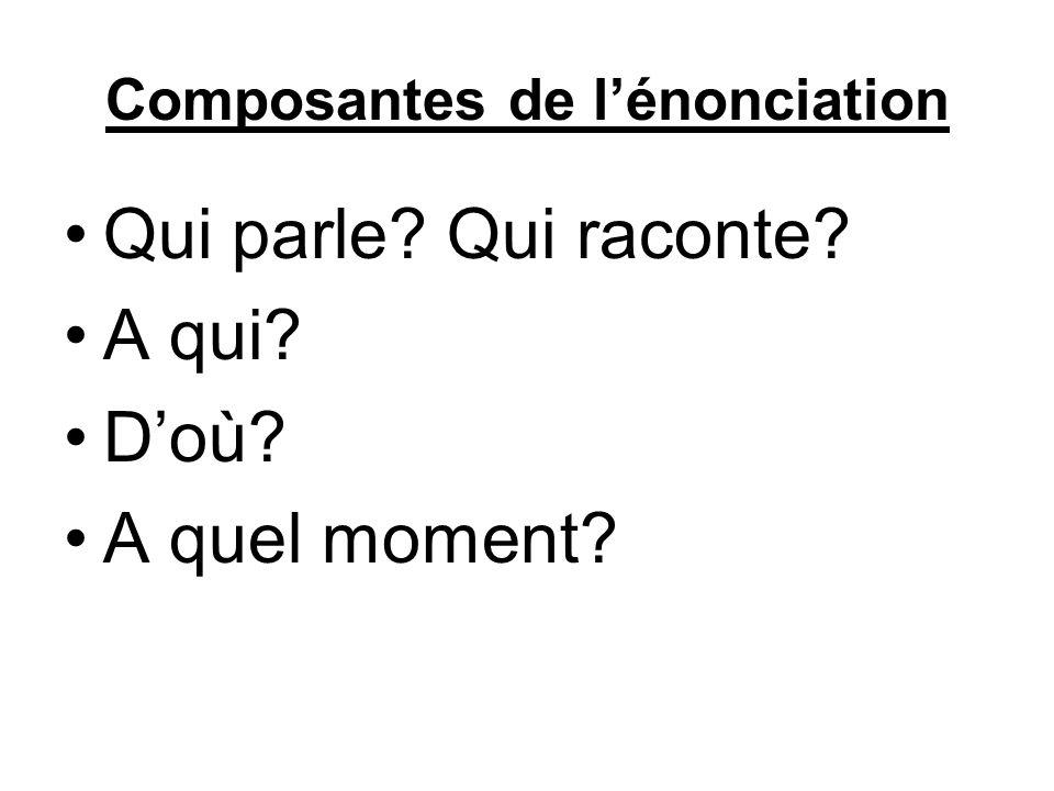 Composantes de l'énonciation Qui parle? Qui raconte? A qui? D'où? A quel moment?