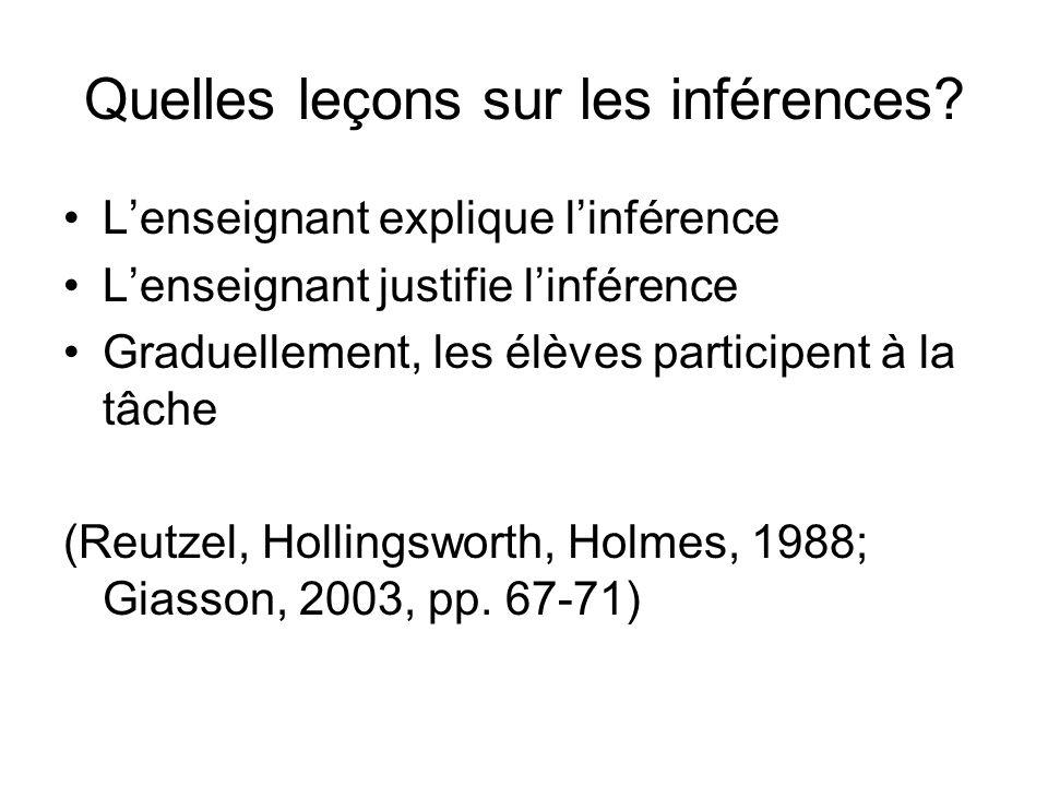 Quelles leçons sur les inférences? L'enseignant explique l'inférence L'enseignant justifie l'inférence Graduellement, les élèves participent à la tâch
