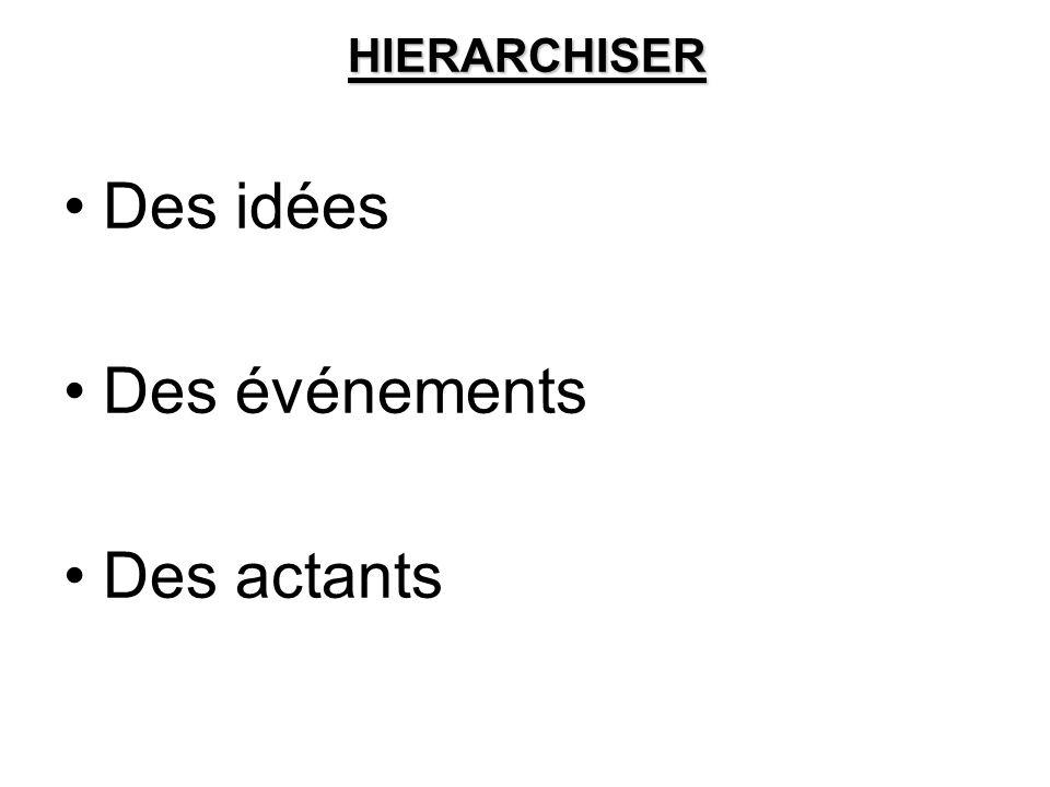 HIERARCHISER HIERARCHISER Des idées Des événements Des actants