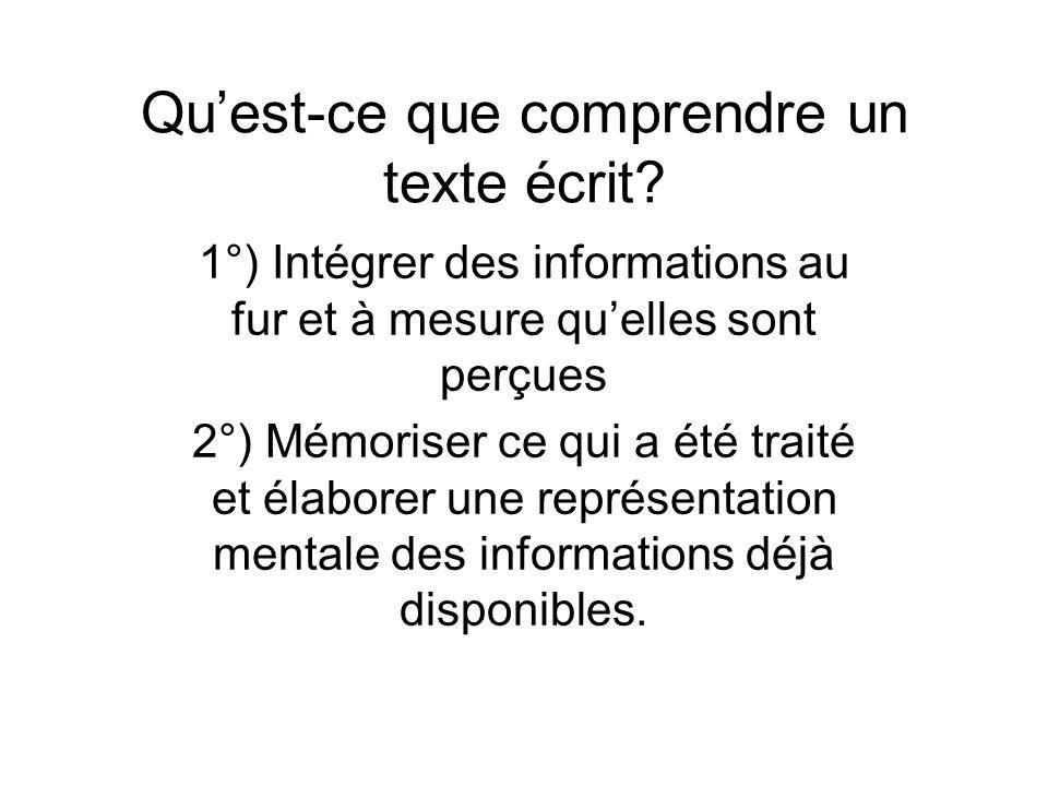 Qu'est-ce que comprendre un texte écrit? 1°) Intégrer des informations au fur et à mesure qu'elles sont perçues 2°) Mémoriser ce qui a été traité et é