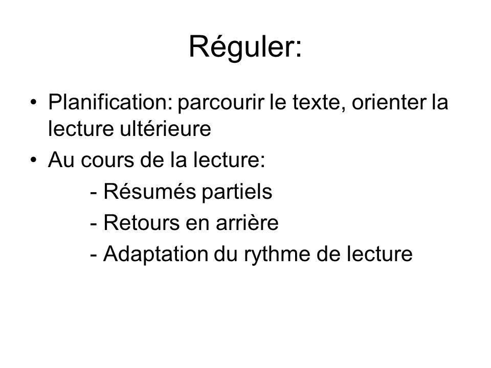 Réguler: Planification: parcourir le texte, orienter la lecture ultérieure Au cours de la lecture: - Résumés partiels - Retours en arrière - Adaptatio