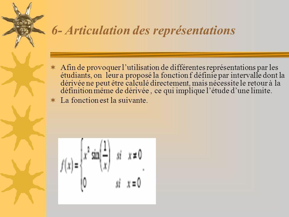 6- Articulation des représentations  Afin de provoquer l'utilisation de différentes représentations par les étudiants, on leur a proposé la fonction