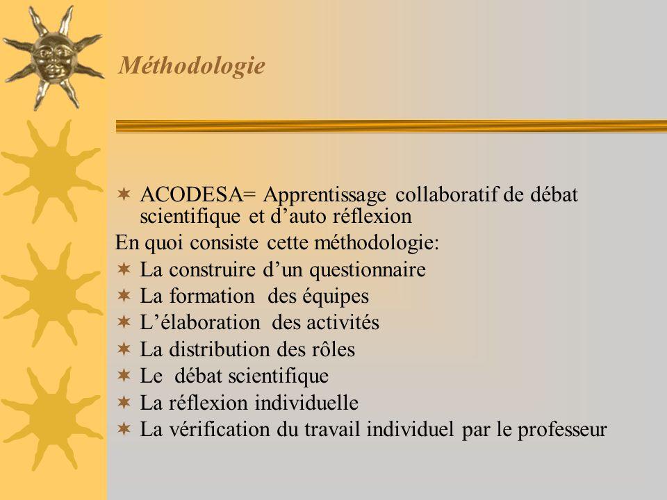Méthodologie  ACODESA= Apprentissage collaboratif de débat scientifique et d'auto réflexion En quoi consiste cette méthodologie:  La construire d'un